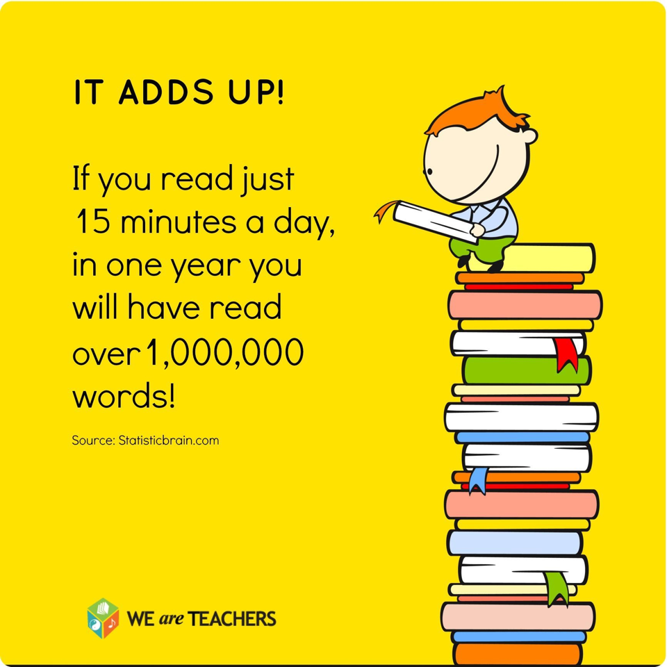importance of reading habits in 100 words Does social media kill reading habits it's very important to engrain the need for reading since it is not just for the purpose of gaining knowledge but.